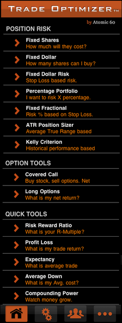 Kelly criterion calculator forex